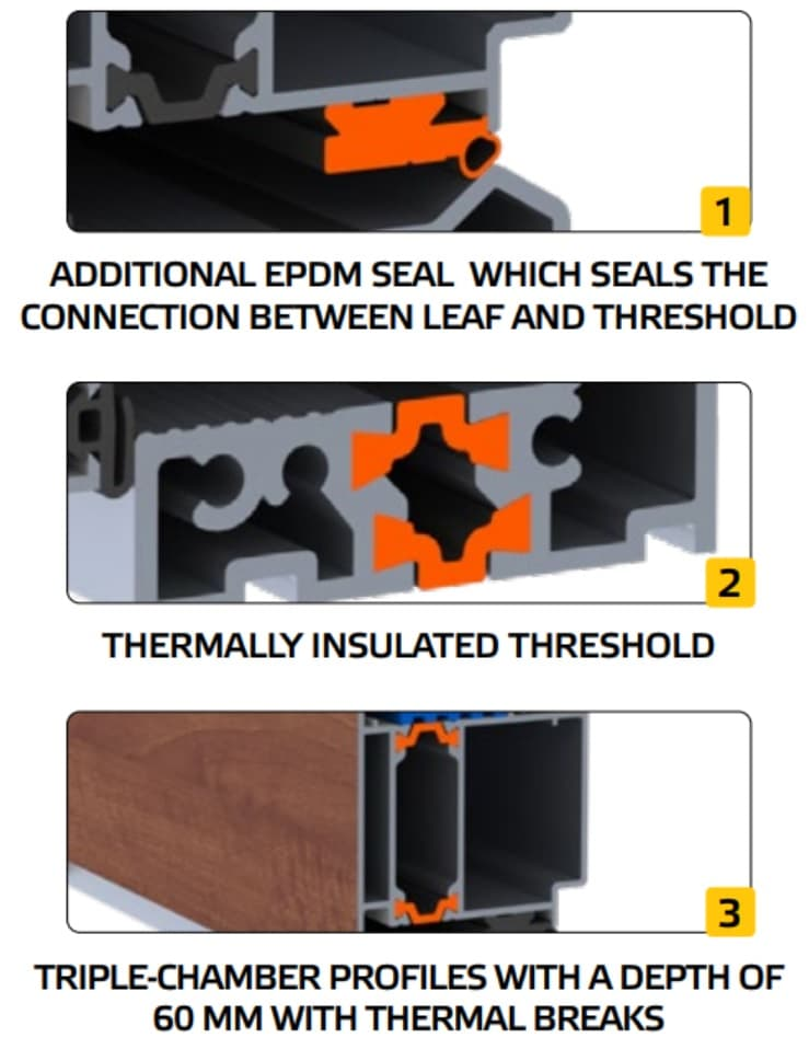epd seal and insulated threshold