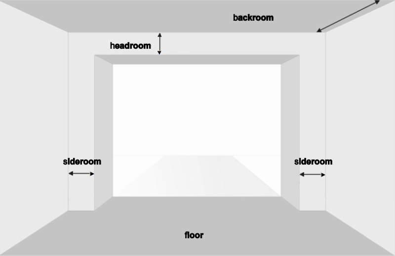 measuring garage door